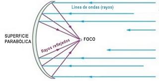 funcionamiento-cocina-solar-parabolica.jpg